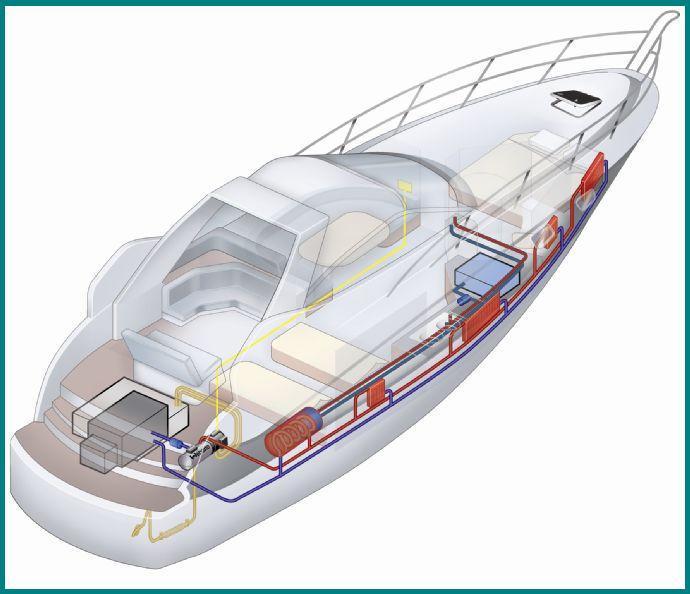Motordan Bağımsız Araç Isıtma Sistemleri